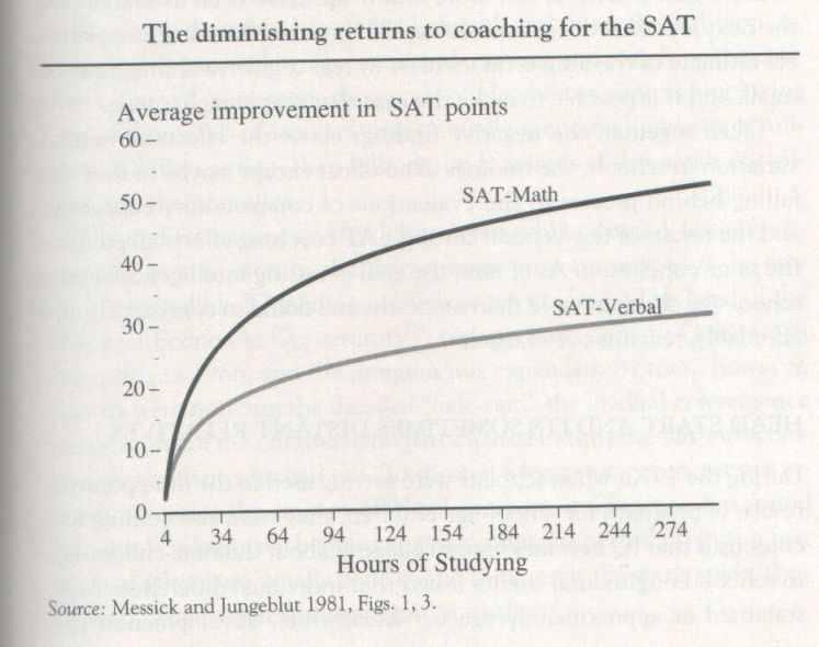 how we improve sat scores top score jamaica